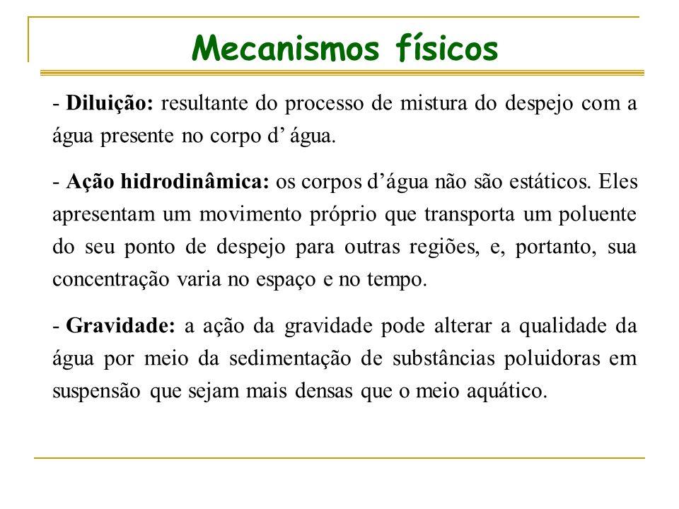 Mecanismos físicos Diluição: resultante do processo de mistura do despejo com a água presente no corpo d' água.