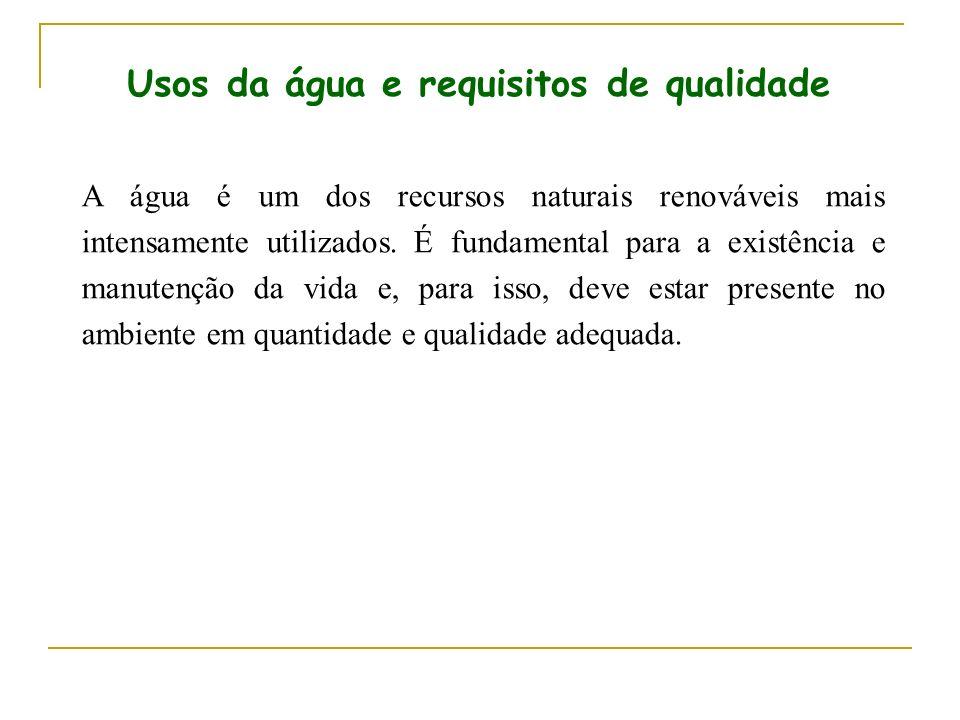 Usos da água e requisitos de qualidade