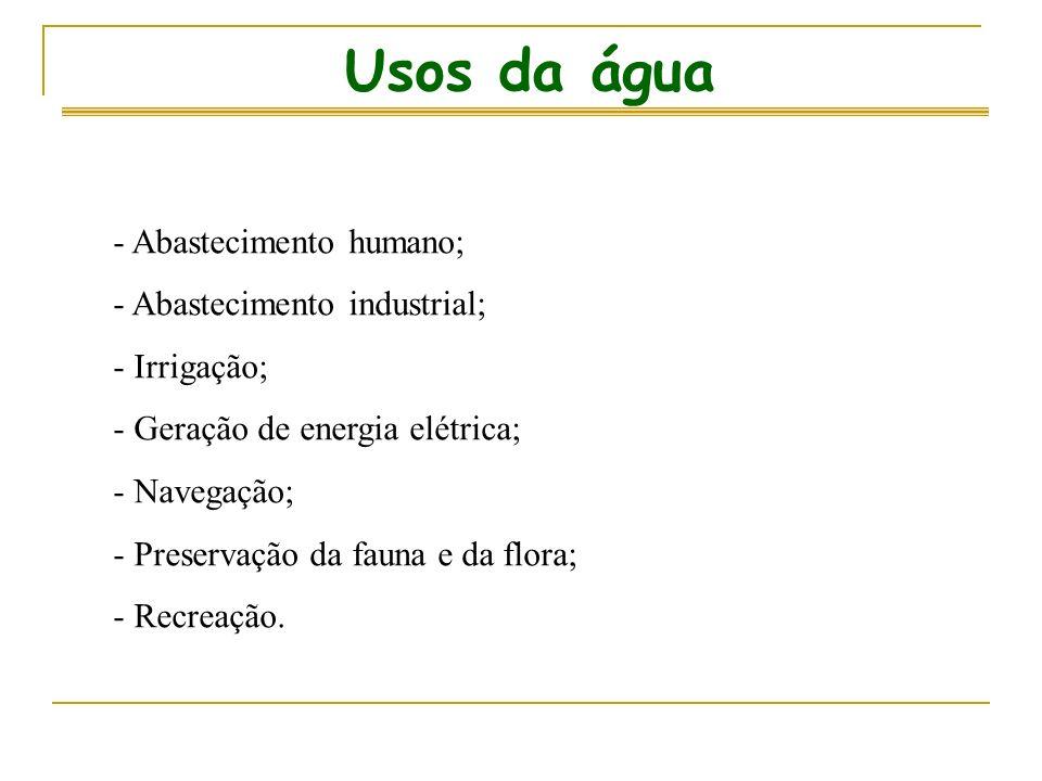 Usos da água Abastecimento humano; Abastecimento industrial;