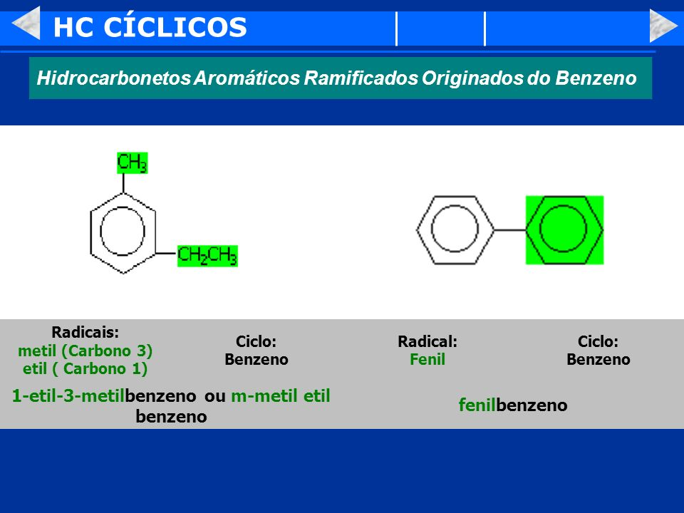 HC CÍCLICOS Hidrocarbonetos Aromáticos Ramificados Originados do Benzeno. Radicais: metil (Carbono 3) etil ( Carbono 1)