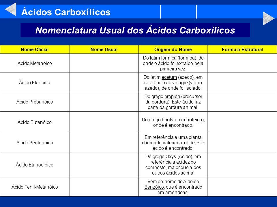 Nomenclatura Usual dos Ácidos Carboxílicos