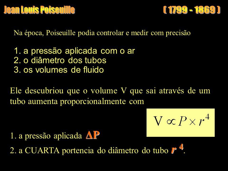 Jean Louis Poiseuille ( 1799 - 1869 ) 1. a pressão aplicada com o ar