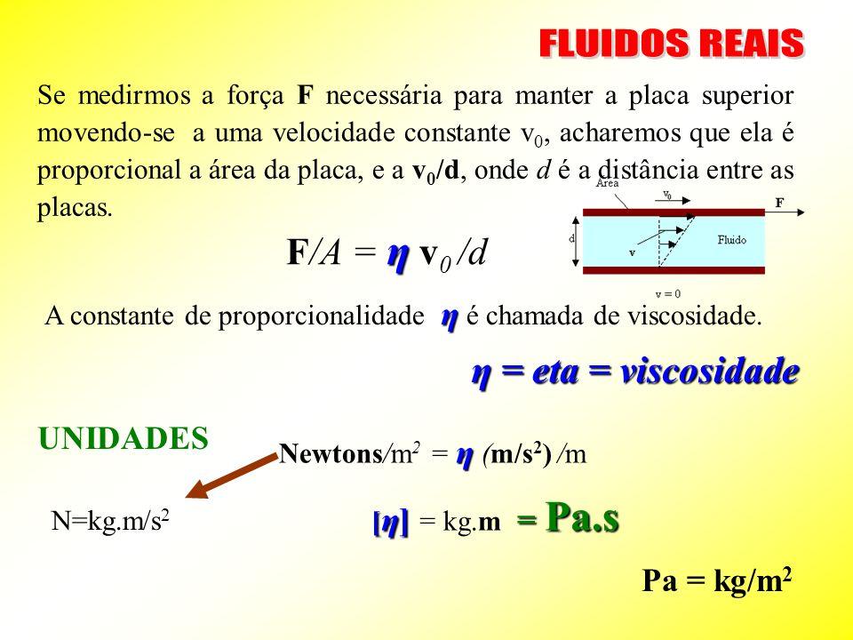 FLUIDOS REAIS F/A = η v0 /d η = eta = viscosidade UNIDADES Pa = kg/m2