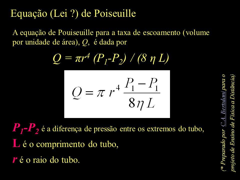 P1-P2 é a diferença de pressão entre os extremos do tubo,