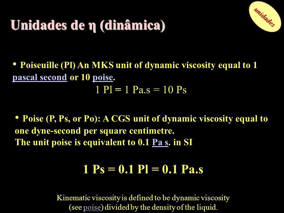 Unidades de η (dinâmica)