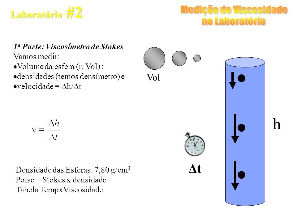 Medição de Viscosidade