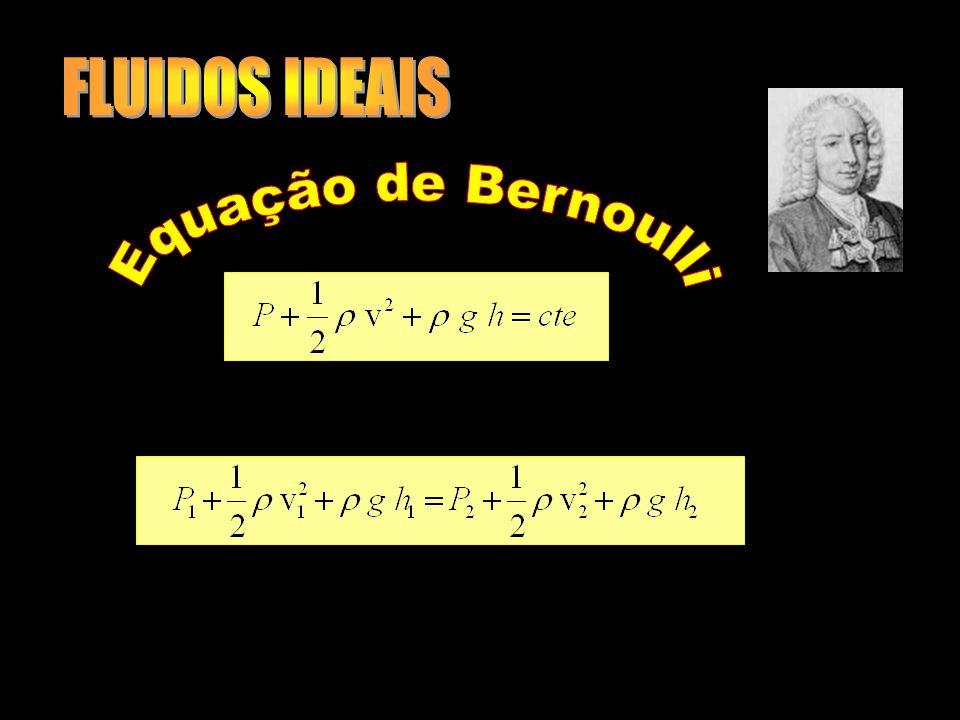 FLUIDOS IDEAIS Equação de Bernoulli