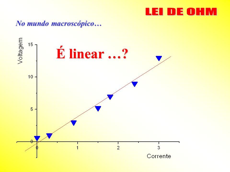 LEI DE OHM No mundo macroscópico… É linear …