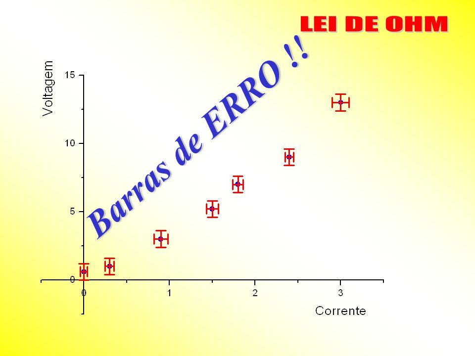 LEI DE OHM Barras de ERRO !!