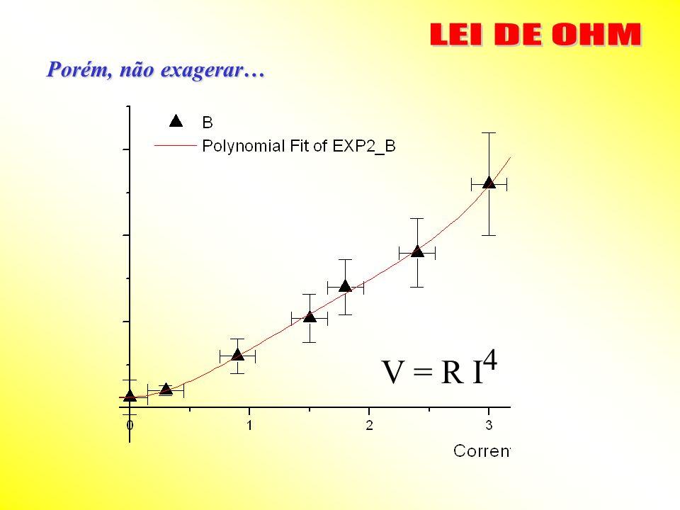 LEI DE OHM Porém, não exagerar… V = R I4