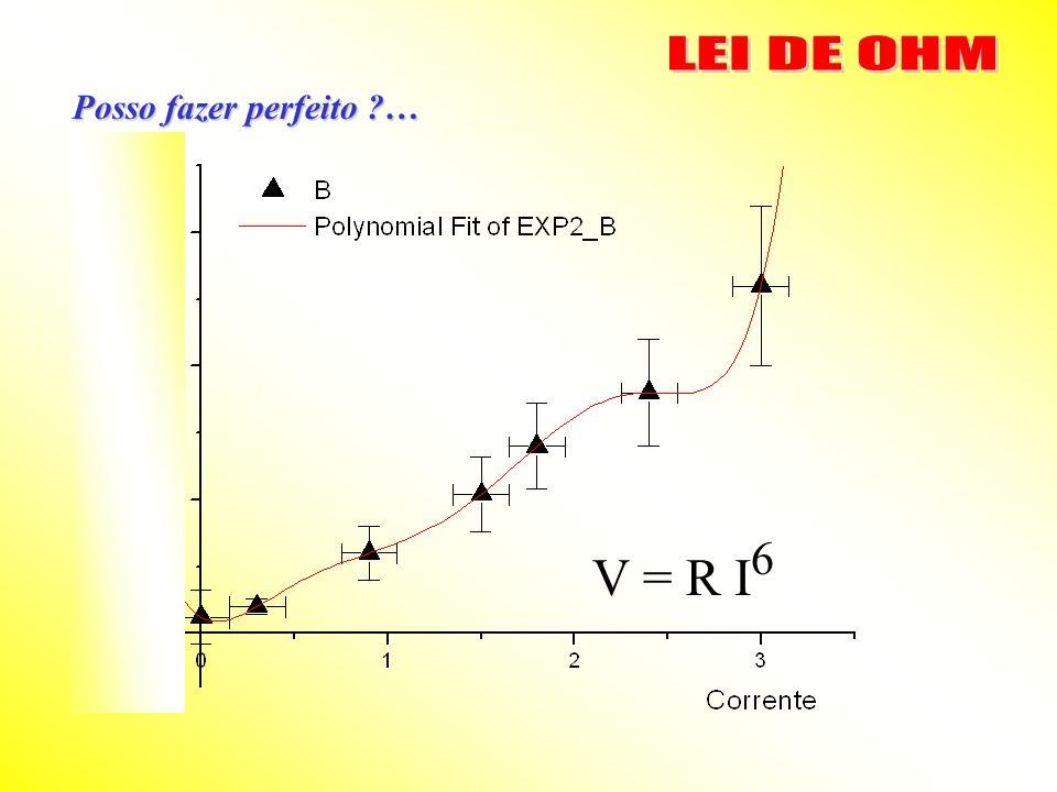LEI DE OHM Posso fazer perfeito … V = R I6