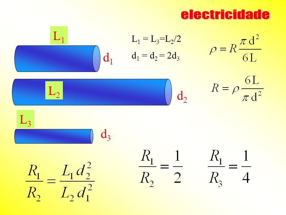 electricidade L1 d1 L2 d2 d3 L3 L1 = L3=L2/2 d1 = d2 = 2d3