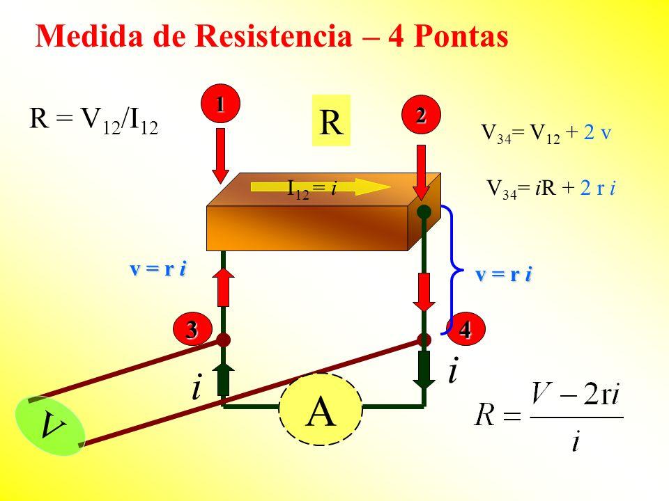 A i R V Medida de Resistencia – 4 Pontas R = V12/I12 4 3 1 2