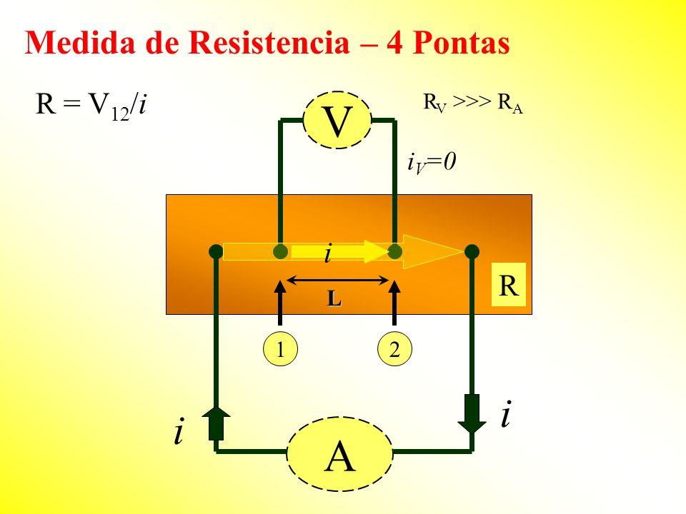 V A i Medida de Resistencia – 4 Pontas R = V12/i i R iV=0