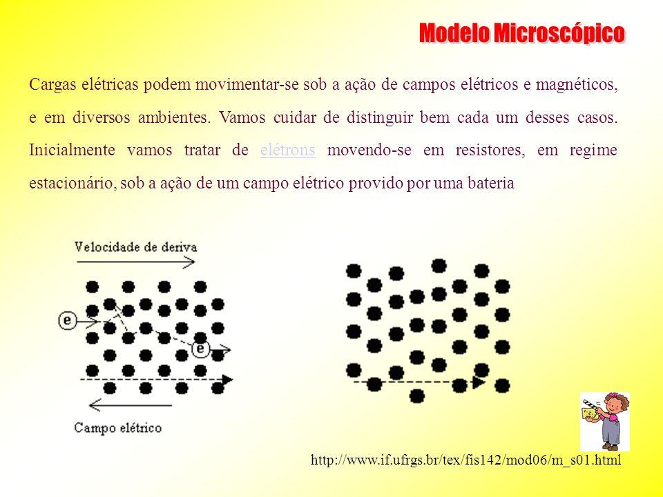 Modelo Microscópico