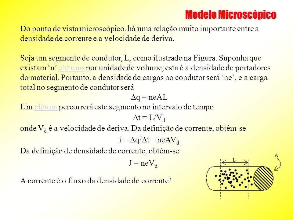 Modelo Microscópico Do ponto de vista microscópico, há uma relação muito importante entre a densidade de corrente e a velocidade de deriva.