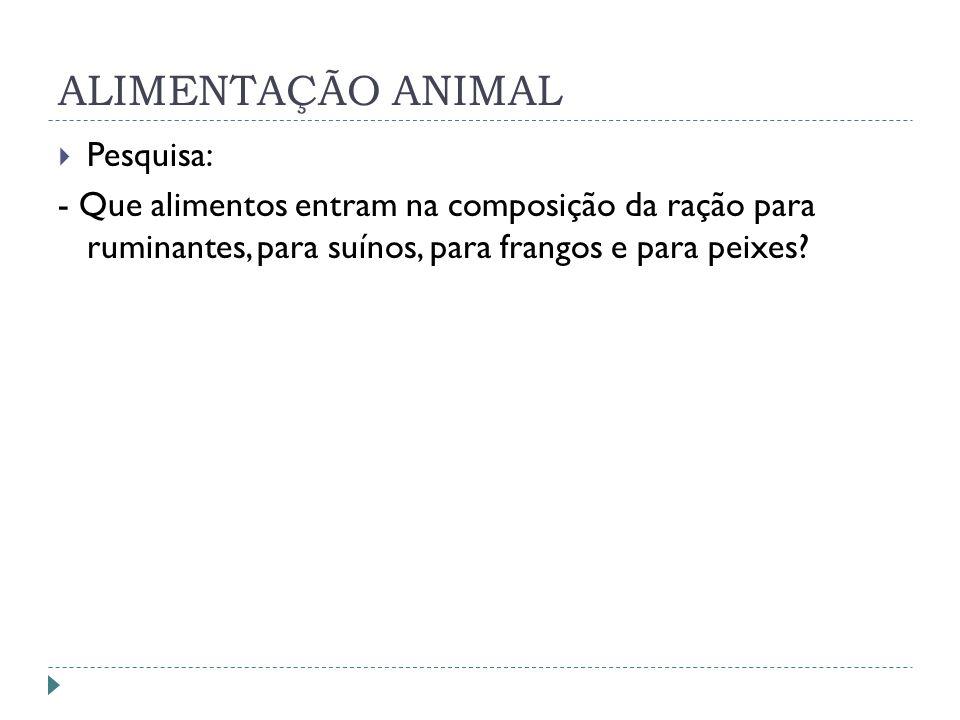 ALIMENTAÇÃO ANIMAL Pesquisa: