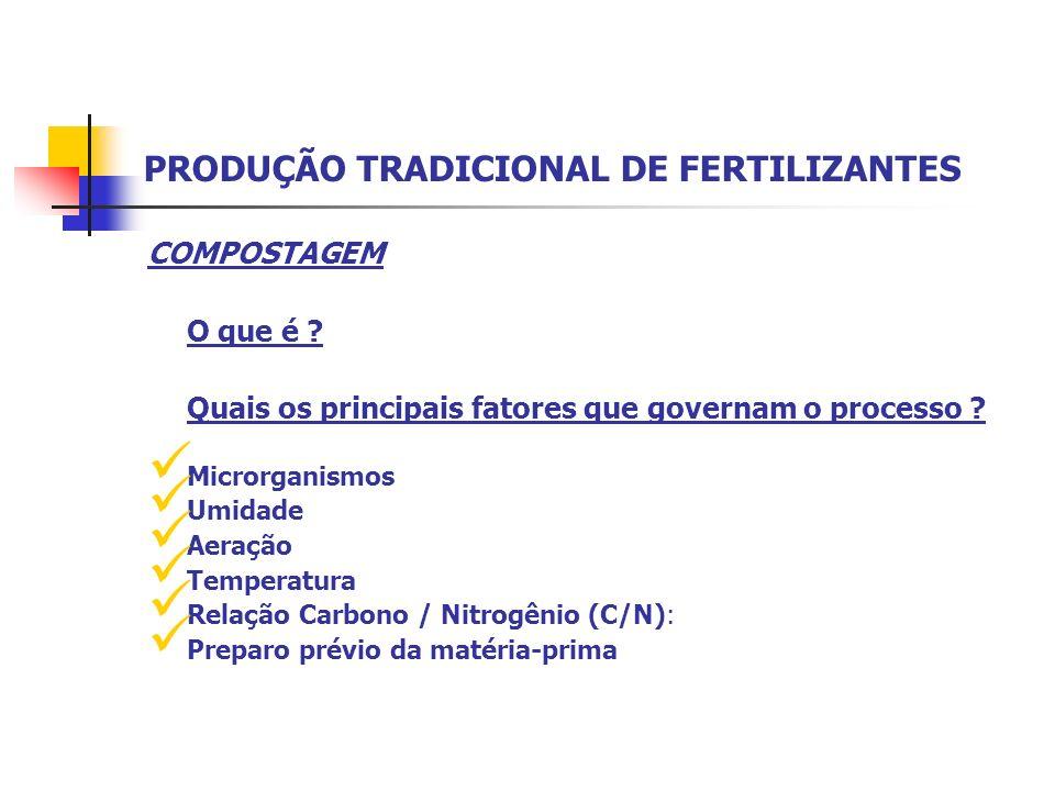 PRODUÇÃO TRADICIONAL DE FERTILIZANTES