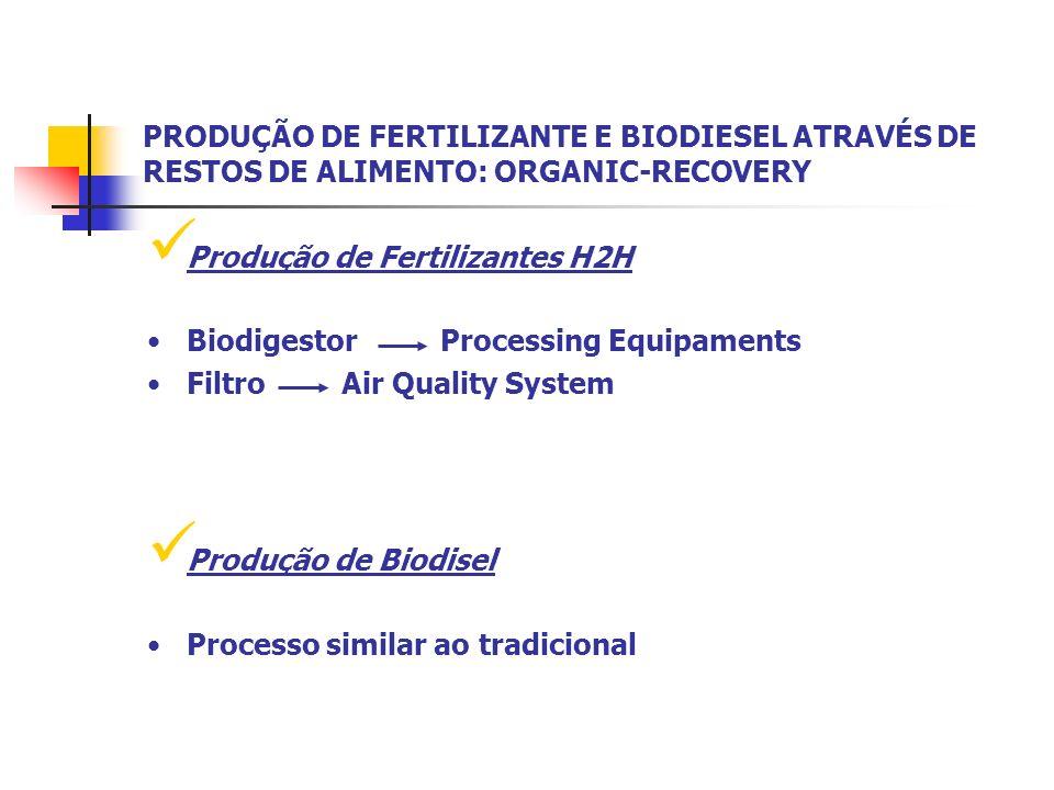 PRODUÇÃO DE FERTILIZANTE E BIODIESEL ATRAVÉS DE RESTOS DE ALIMENTO: ORGANIC-RECOVERY