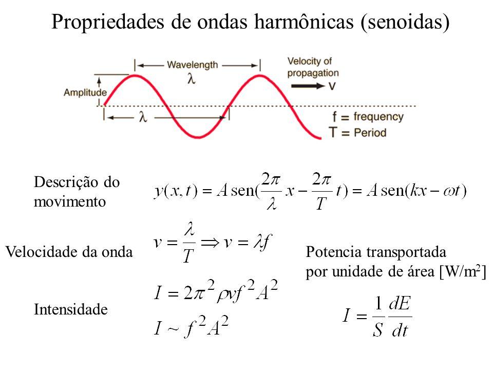 Propriedades de ondas harmônicas (senoidas)