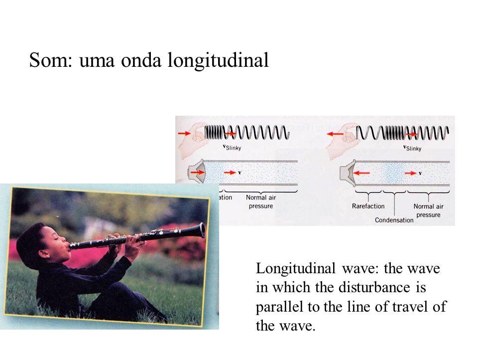 Som: uma onda longitudinal