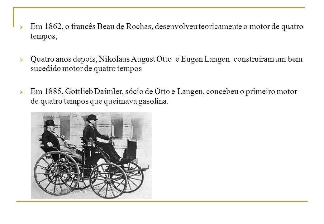 Em 1862, o francês Beau de Rochas, desenvolveu teoricamente o motor de quatro tempos,