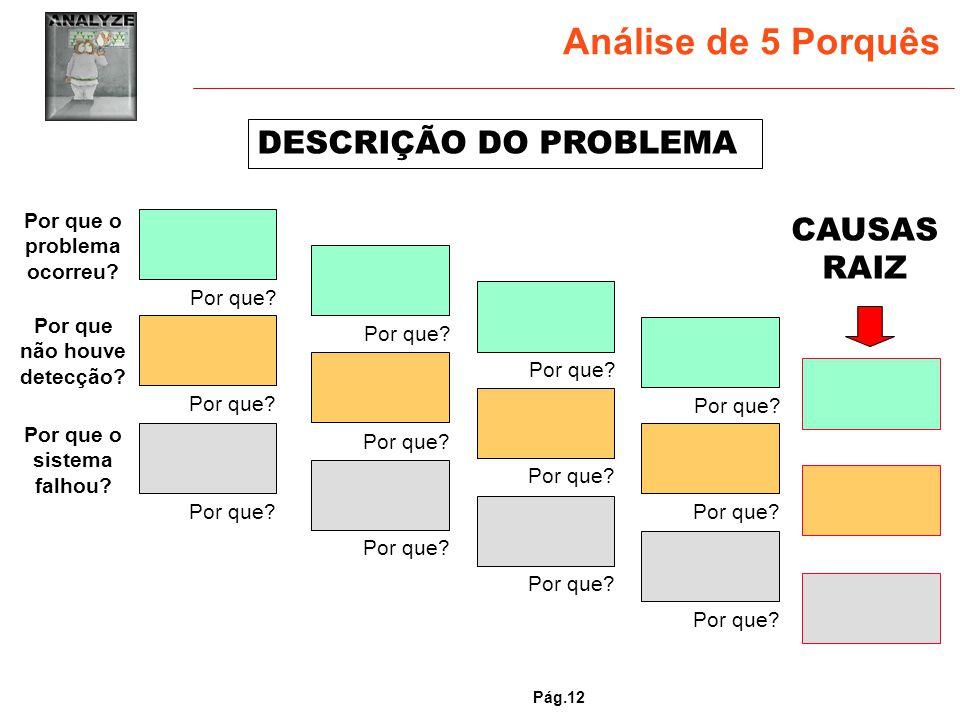 Documentação técnica de um simulador computacional 6