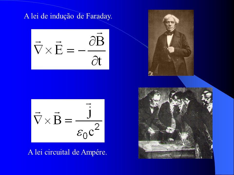 A lei de indução de Faraday.
