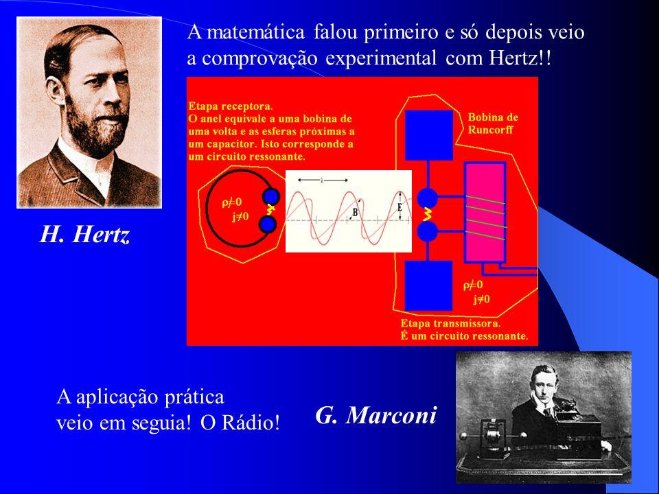 H. Hertz G. Marconi A matemática falou primeiro e só depois veio