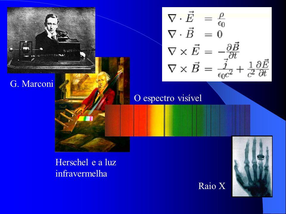 G. Marconi O espectro visível Herschel e a luz infravermelha Raio X