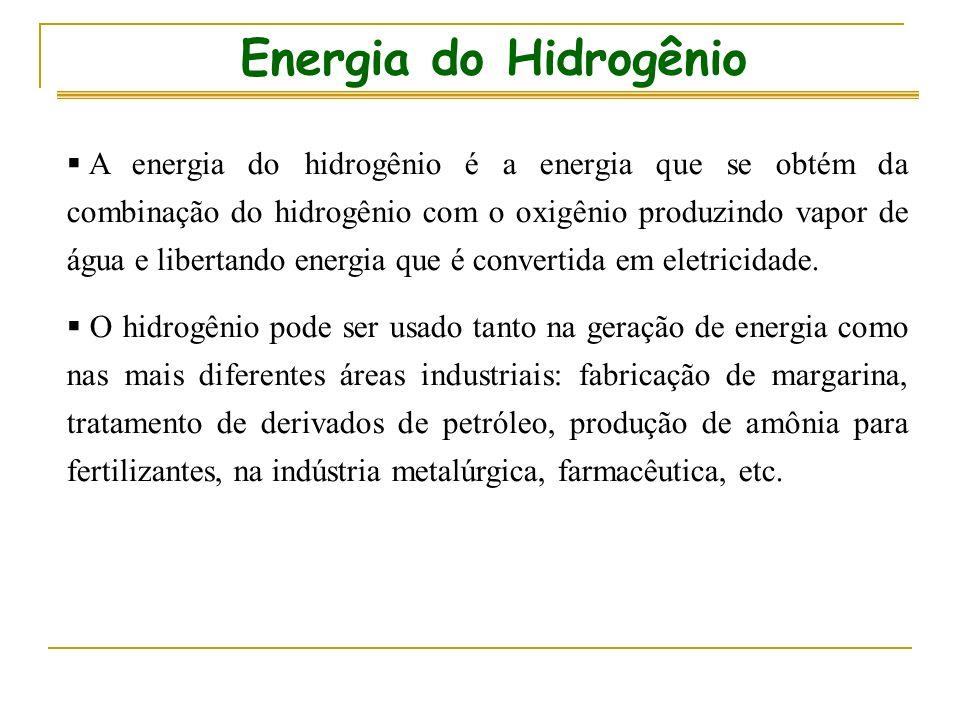 Energia do Hidrogênio