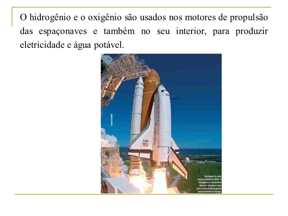 O hidrogênio e o oxigênio são usados nos motores de propulsão das espaçonaves e também no seu interior, para produzir eletricidade e água potável.