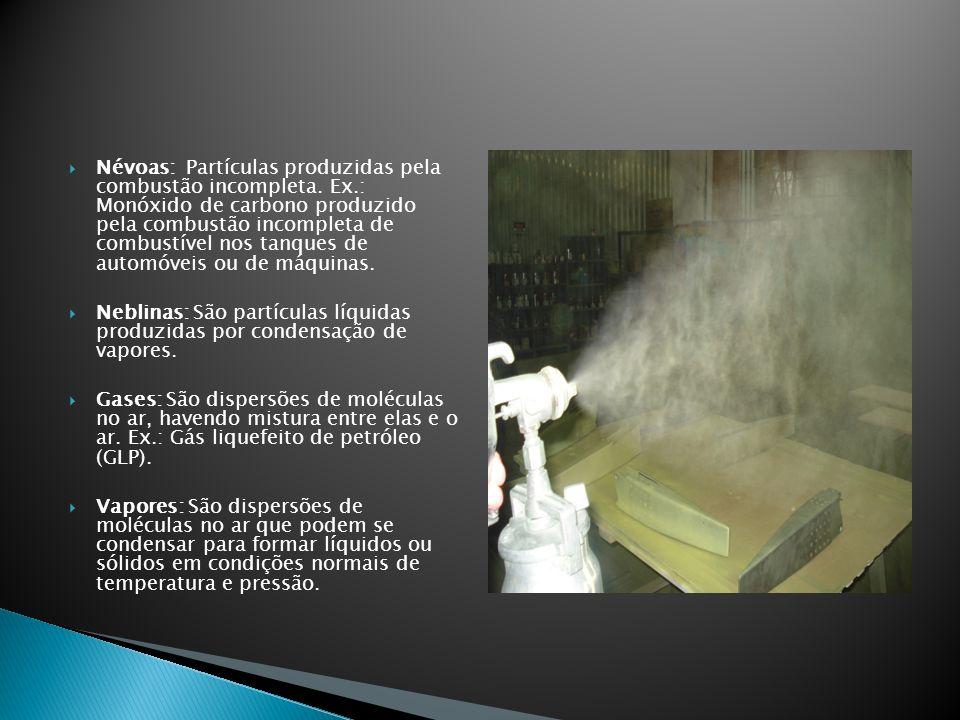 Névoas: Partículas produzidas pela combustão incompleta. Ex