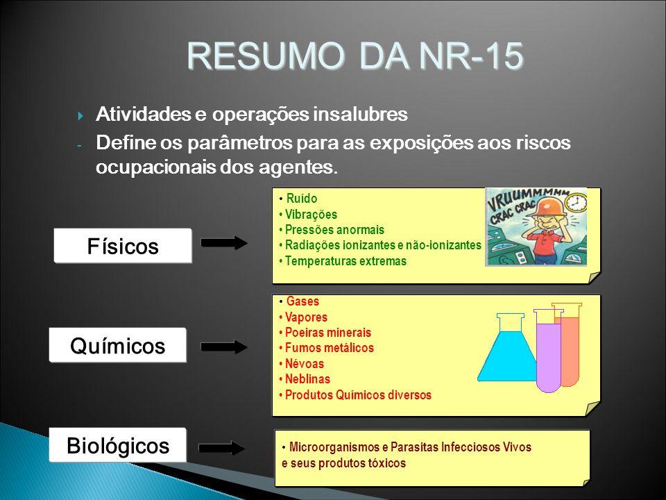 RESUMO DA NR-15 Físicos Químicos Biológicos