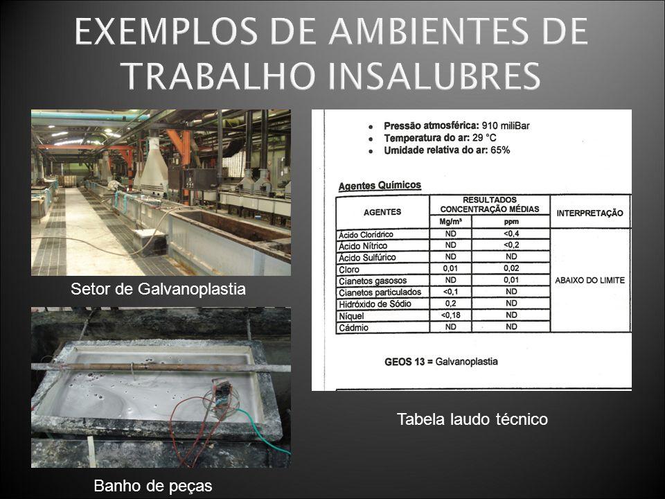 EXEMPLOS DE AMBIENTES DE TRABALHO INSALUBRES