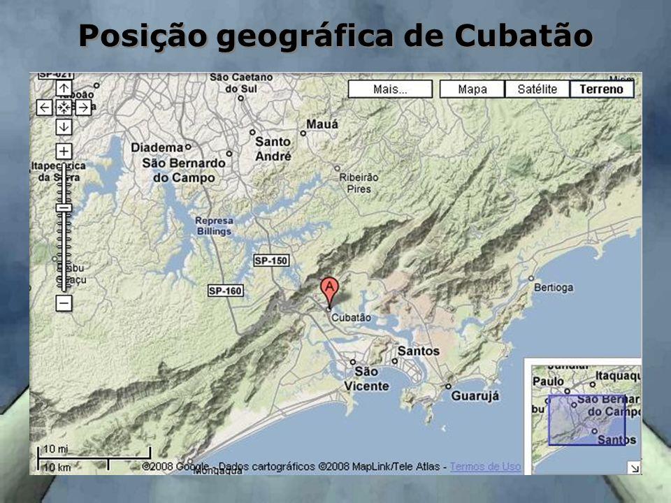 Posição geográfica de Cubatão