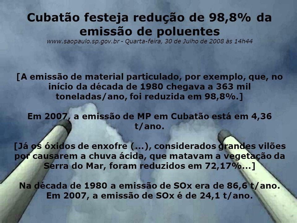 Cubatão festeja redução de 98,8% da emissão de poluentes