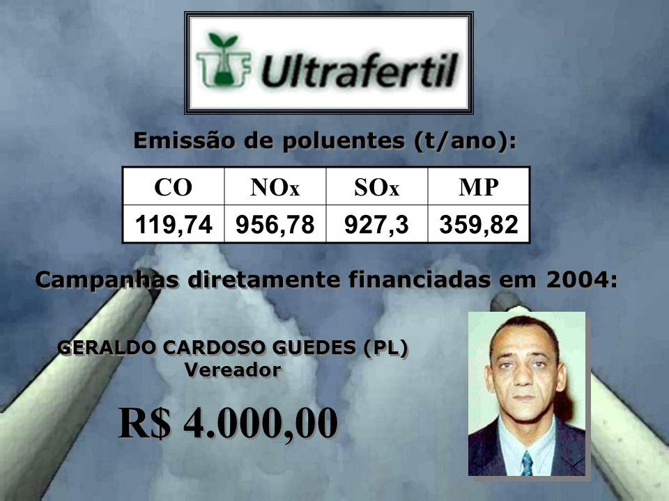 GERALDO CARDOSO GUEDES (PL)