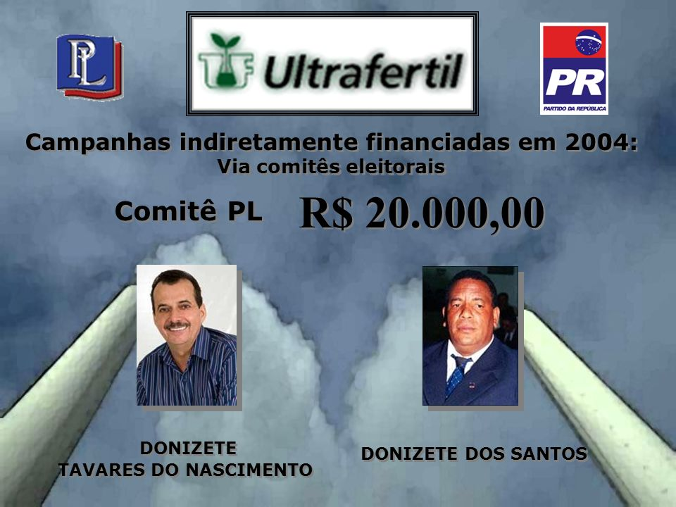 Campanhas indiretamente financiadas em 2004: Via comitês eleitorais
