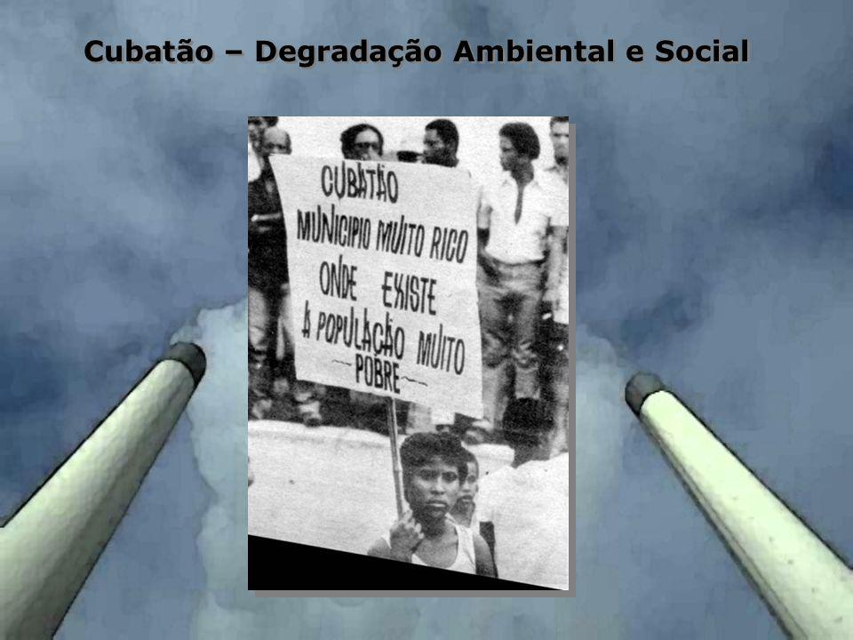 Cubatão – Degradação Ambiental e Social