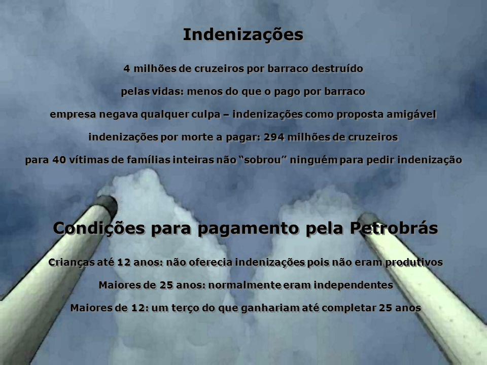 Indenizações Condições para pagamento pela Petrobrás