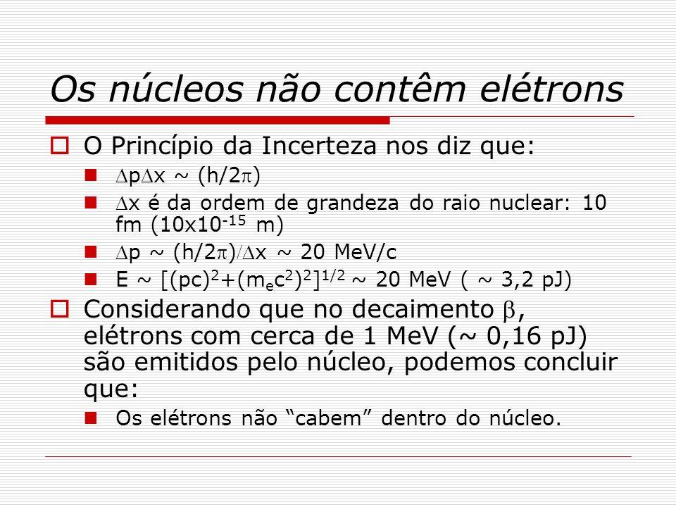 Os núcleos não contêm elétrons