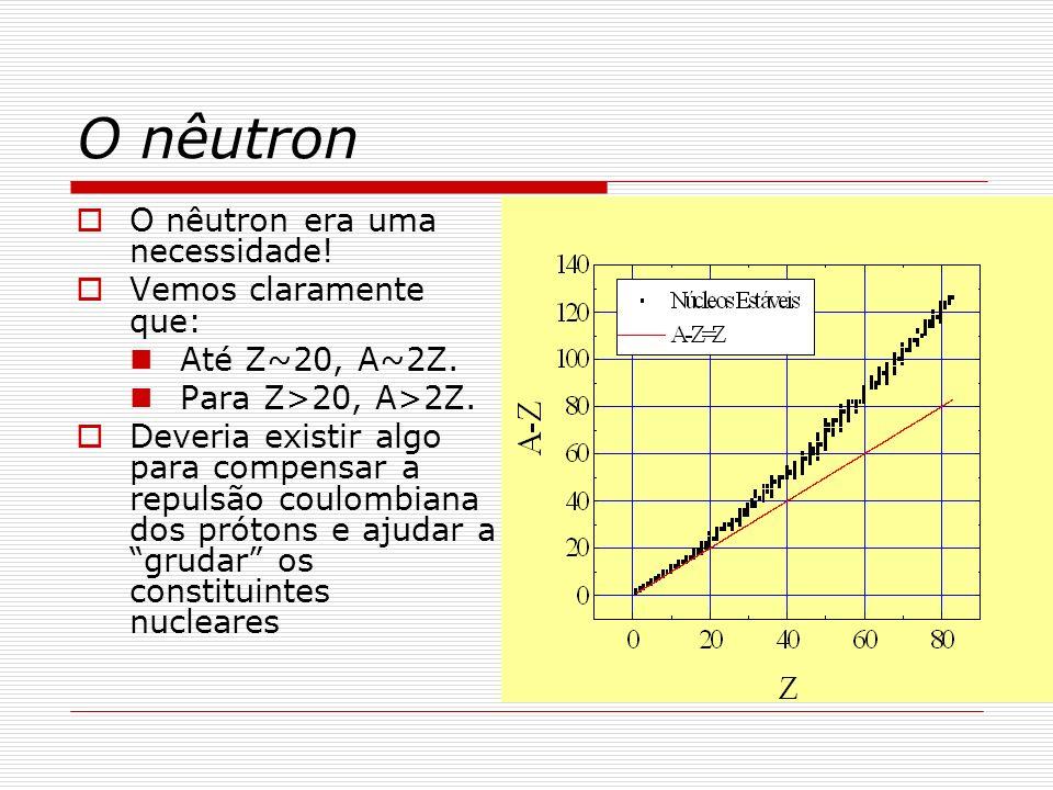O nêutron O nêutron era uma necessidade! Vemos claramente que: