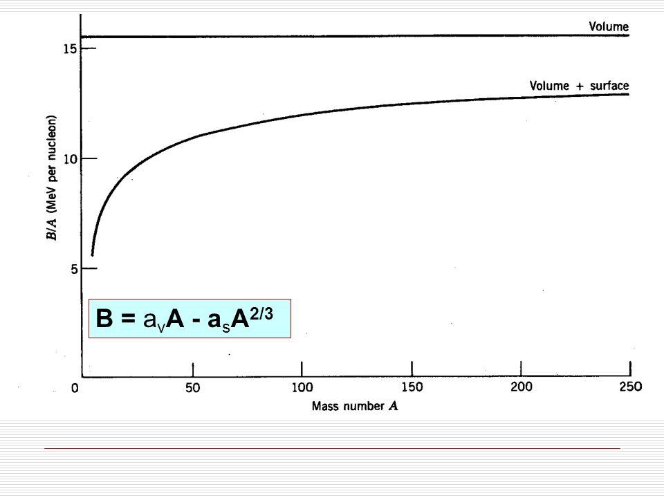 B = avA - asA2/3