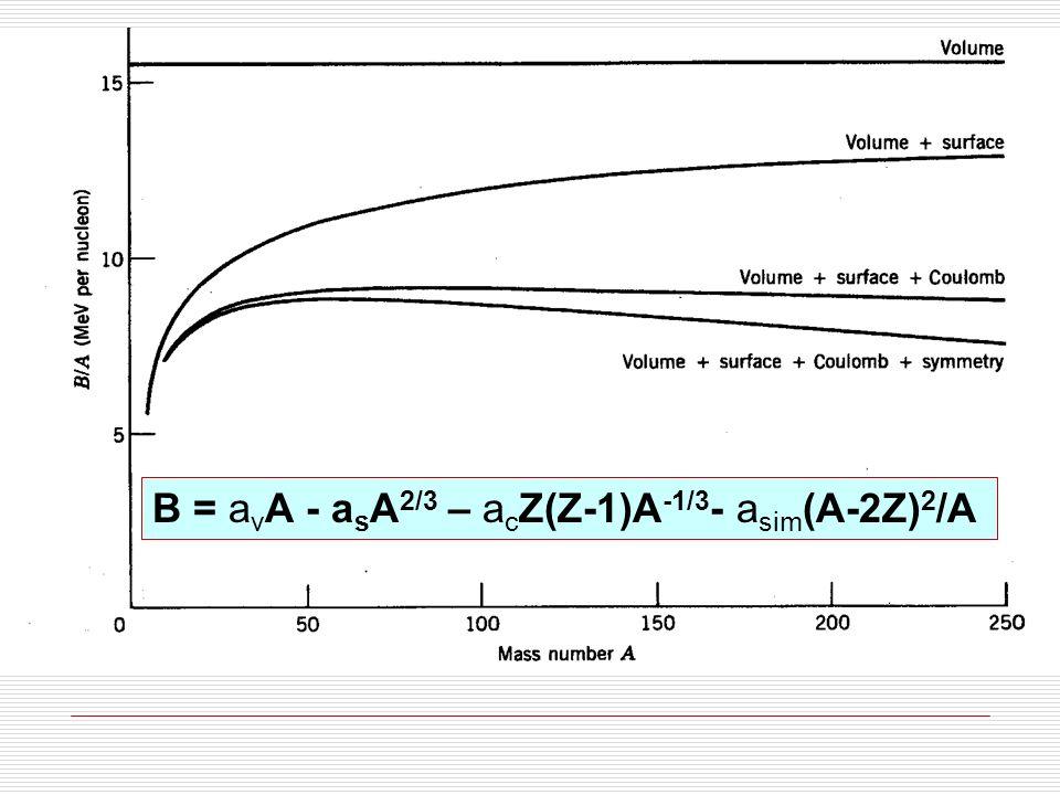 B = avA - asA2/3 – acZ(Z-1)A-1/3- asim(A-2Z)2/A