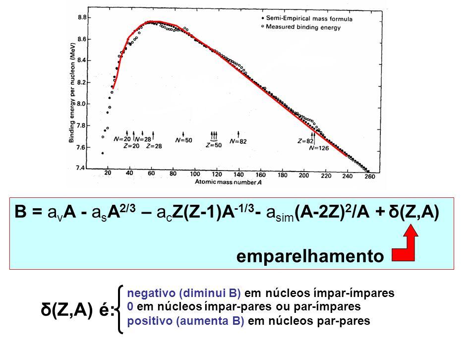 emparelhamento δ(Z,A) é: