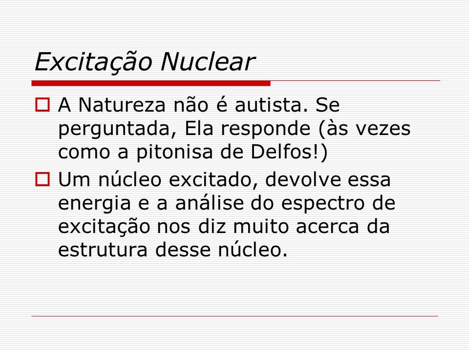 Excitação Nuclear A Natureza não é autista. Se perguntada, Ela responde (às vezes como a pitonisa de Delfos!)