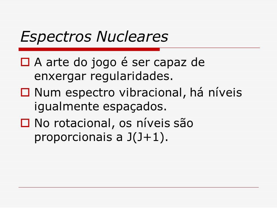 Espectros Nucleares A arte do jogo é ser capaz de enxergar regularidades. Num espectro vibracional, há níveis igualmente espaçados.