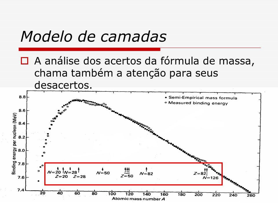 Modelo de camadas A análise dos acertos da fórmula de massa, chama também a atenção para seus desacertos.