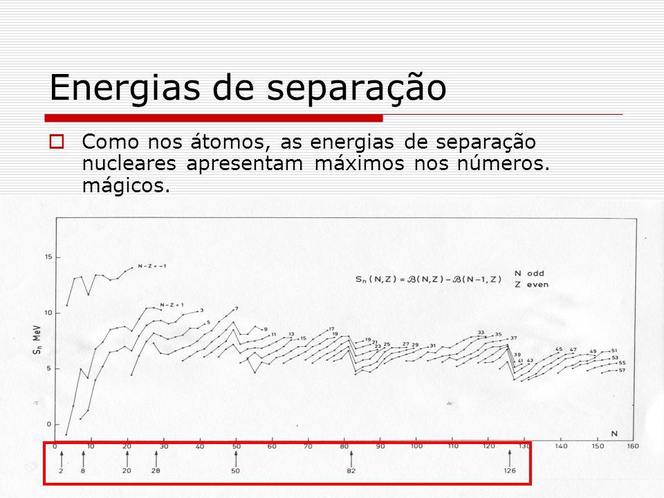 Energias de separação Como nos átomos, as energias de separação nucleares apresentam máximos nos números.
